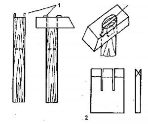 Крепление ручки молотка