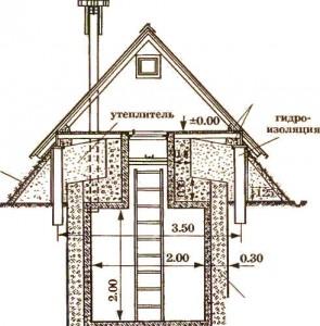 Схема типового погреба для средней полосы