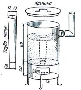 Печка буржуйка для обогрева теплицы