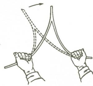 Поворот лозы в руках лозоходца