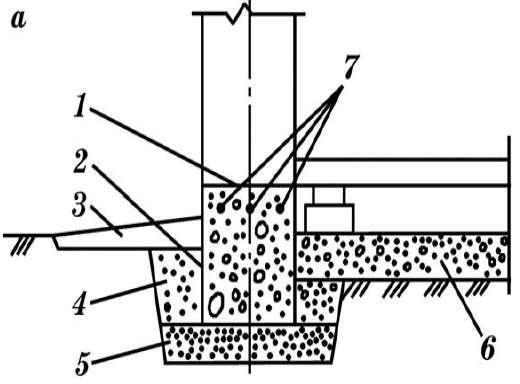 Ленточные фундаменты из бутобетона и монолитного бетона - a