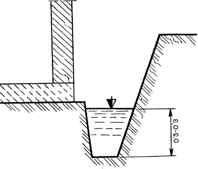 Водосборный колодец (приямок)