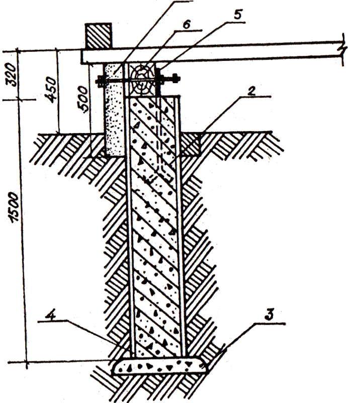 Конструкция фундамента из асбестовых труб