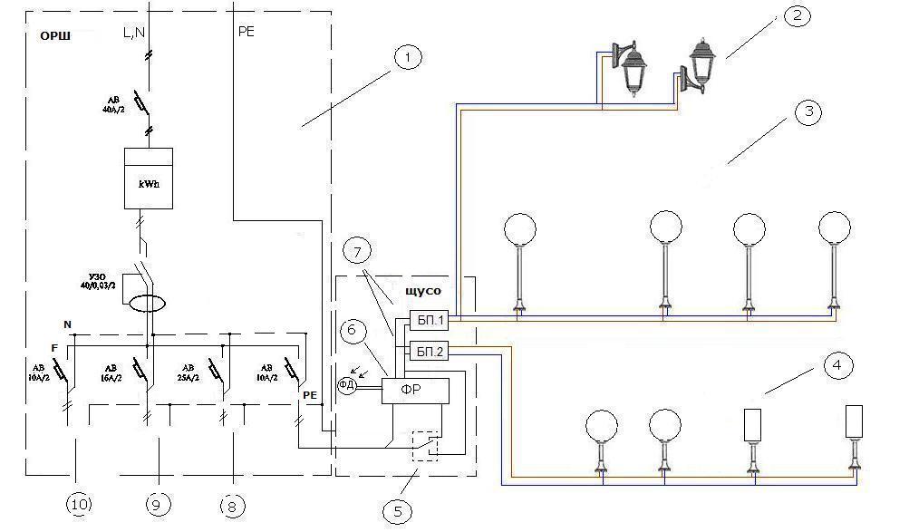 Как подключить дополнительный автомат в щитке